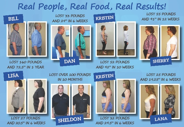 Real people, real food, real results!